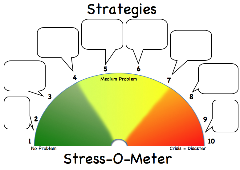 Stress Level Meter : Stress o meter with strategy boxes mrs lamar s